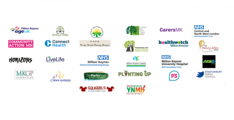 logos of supporters of the work of the Self Care Group