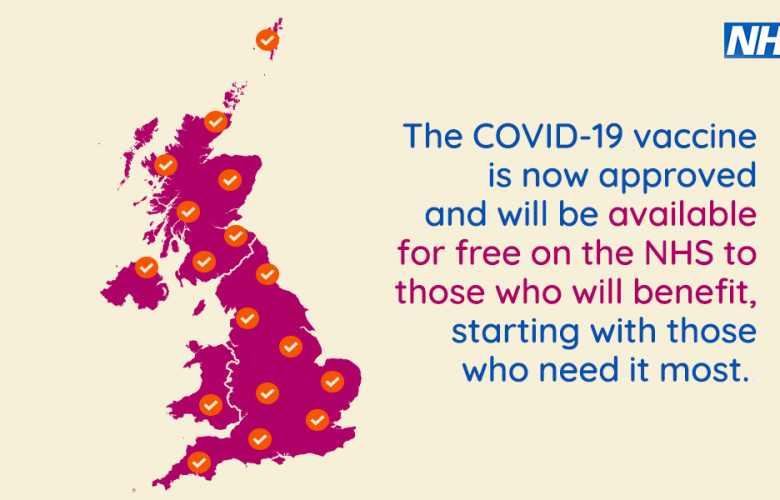 Covid-19 Vaccines Free NHS